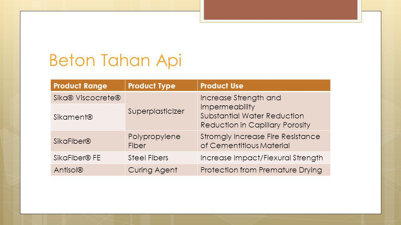 Beton Tahan Api Product Range Product Type Product Use