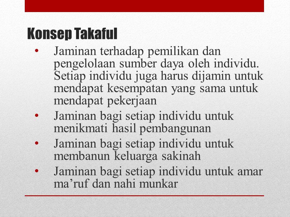 Konsep Takaful