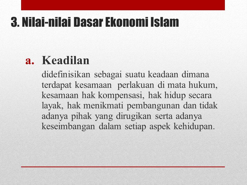 3. Nilai-nilai Dasar Ekonomi Islam