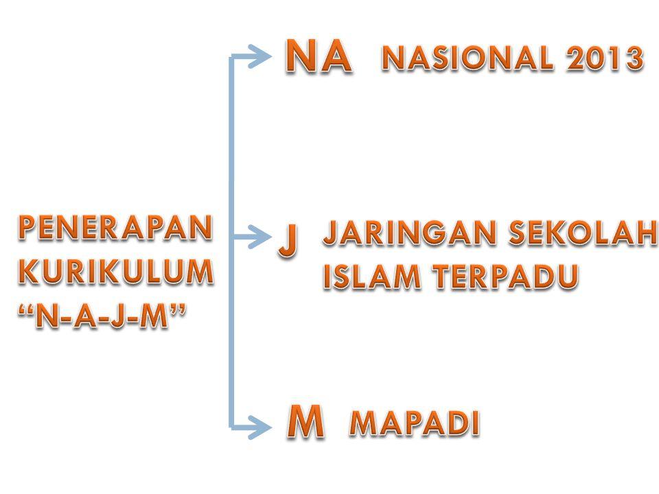 NA J M NASIONAL 2013 PENERAPAN JARINGAN SEKOLAH KURIKULUM