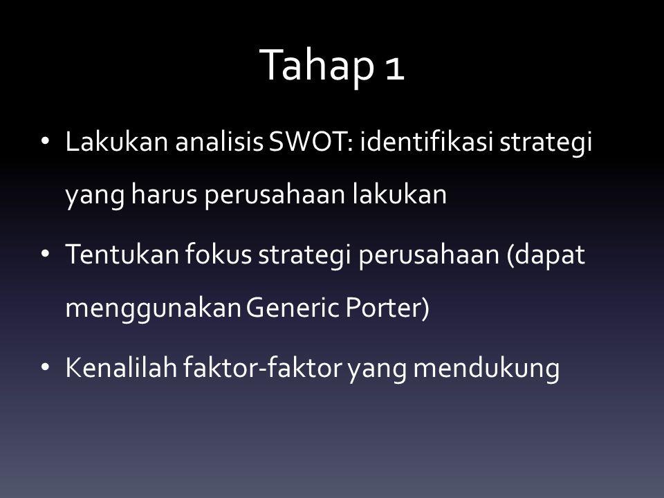 Tahap 1 Lakukan analisis SWOT: identifikasi strategi yang harus perusahaan lakukan.