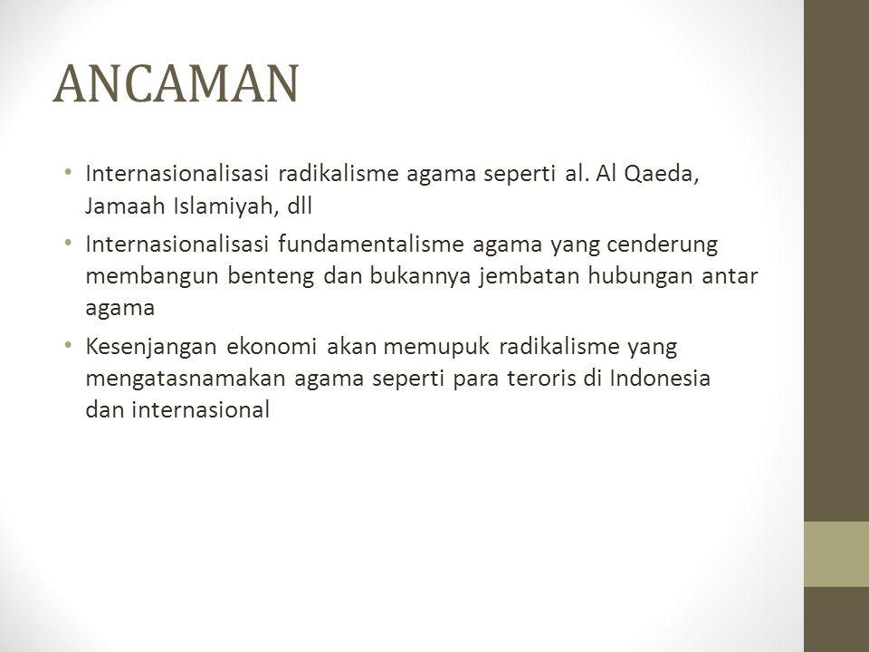 ANCAMAN Internasionalisasi radikalisme agama seperti al. Al Qaeda, Jamaah Islamiyah, dll.