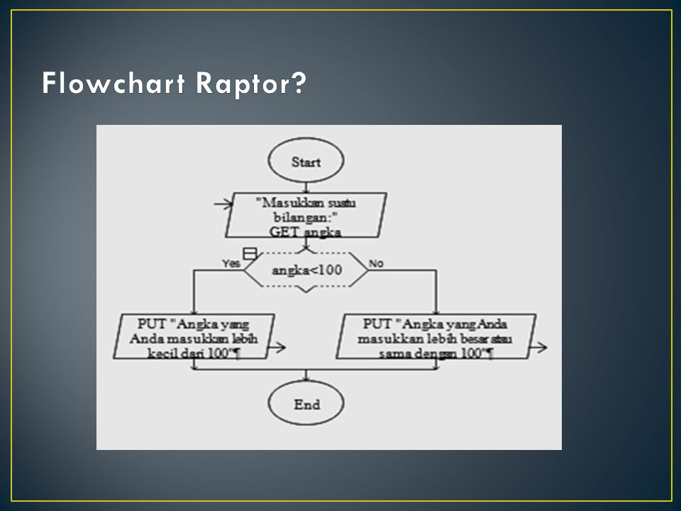 Flowchart Raptor
