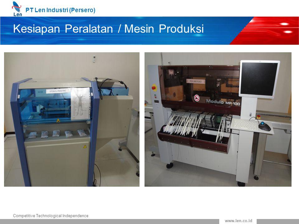 Kesiapan Peralatan / Mesin Produksi