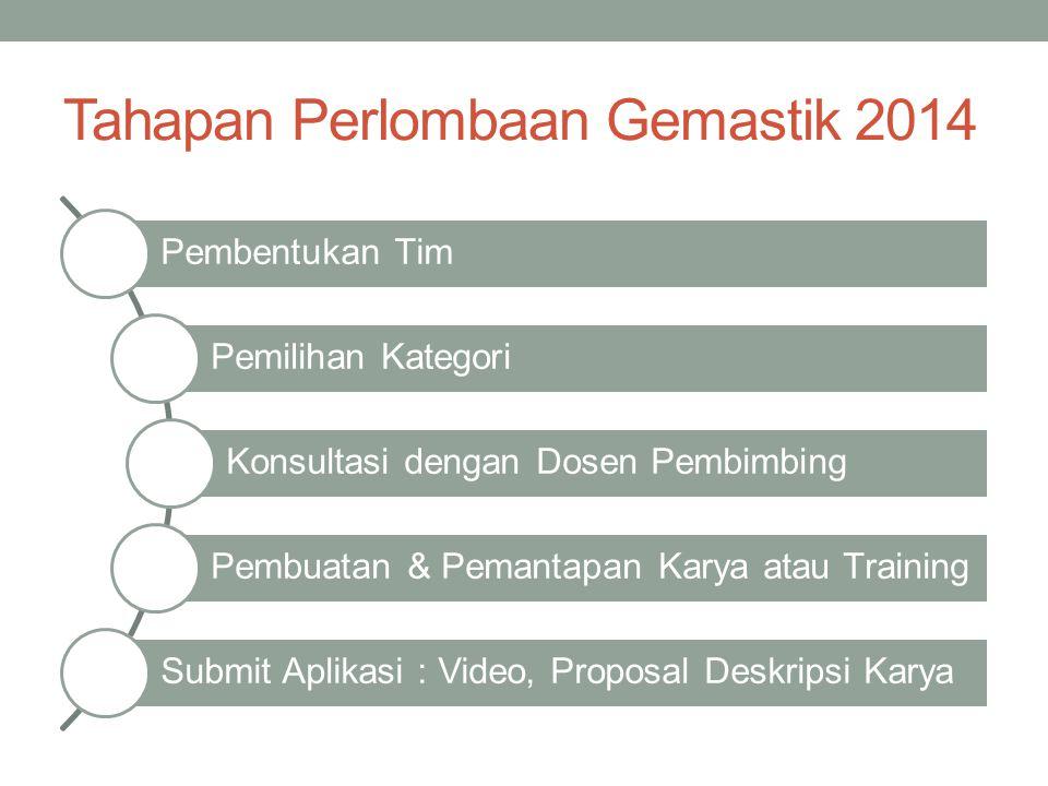 Tahapan Perlombaan Gemastik 2014