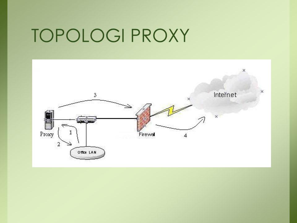 TOPOLOGI PROXY