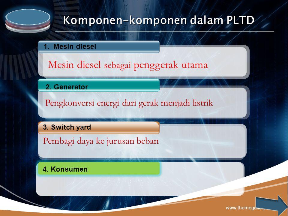 Komponen-komponen dalam PLTD
