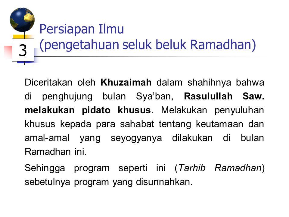 Persiapan Ilmu (pengetahuan seluk beluk Ramadhan)