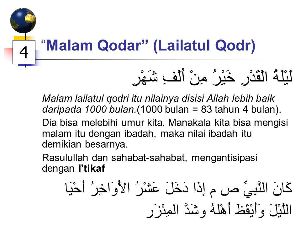 Malam Qodar (Lailatul Qodr)