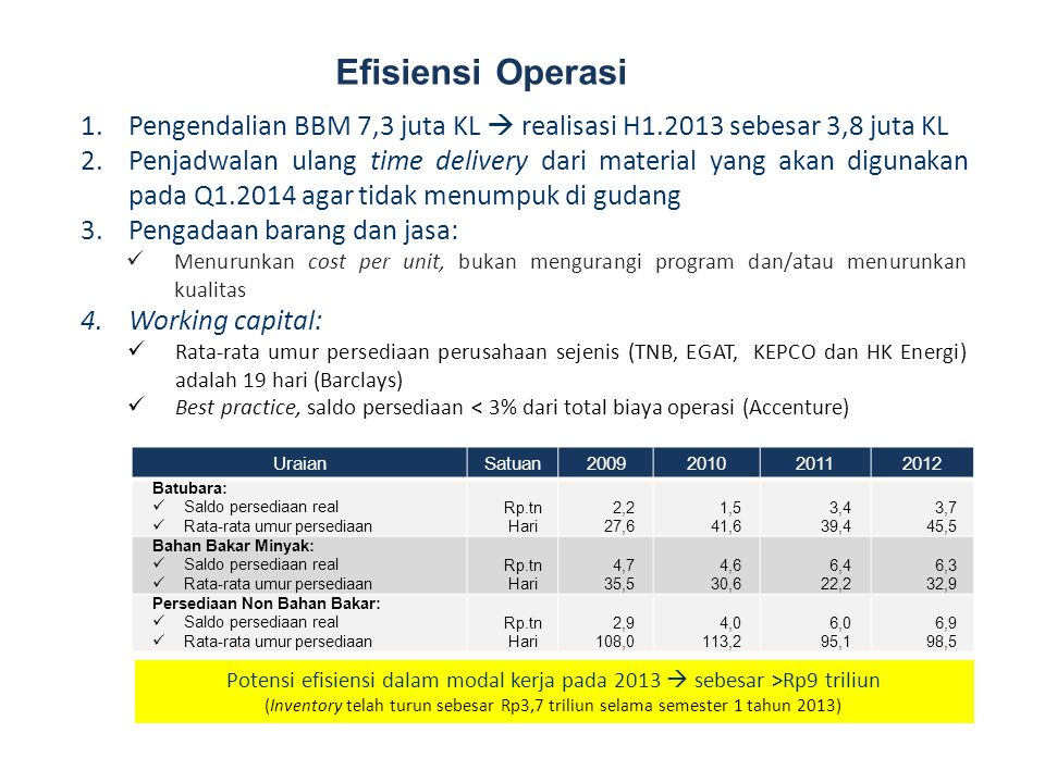 Efisiensi Operasi Pengendalian BBM 7,3 juta KL  realisasi H1.2013 sebesar 3,8 juta KL.