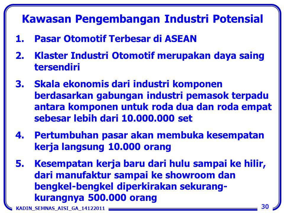 Kawasan Pengembangan Industri Potensial KADIN_SEMNAS_AISI_GA_14122011