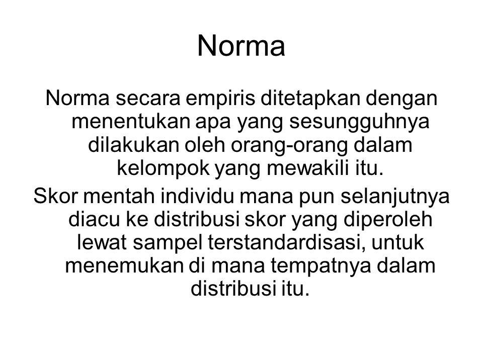 Norma Norma secara empiris ditetapkan dengan menentukan apa yang sesungguhnya dilakukan oleh orang-orang dalam kelompok yang mewakili itu.