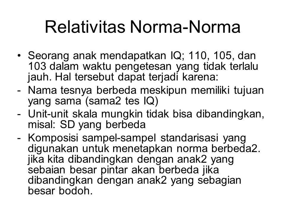 Relativitas Norma-Norma