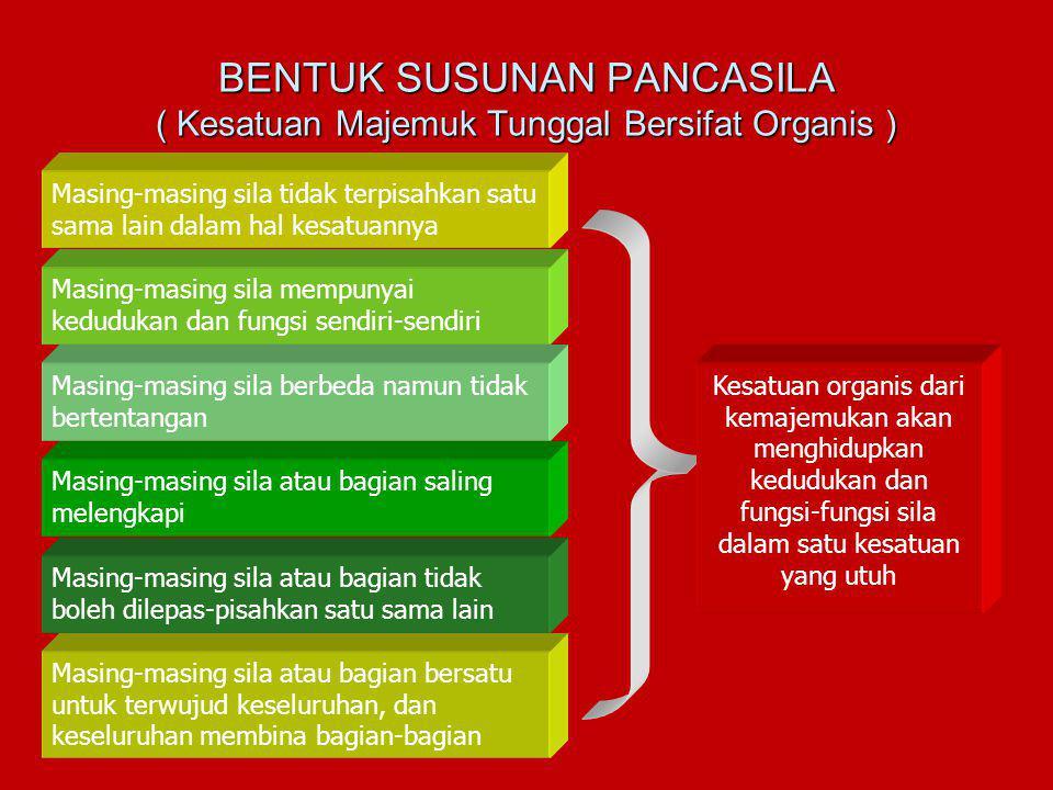 BENTUK SUSUNAN PANCASILA ( Kesatuan Majemuk Tunggal Bersifat Organis )