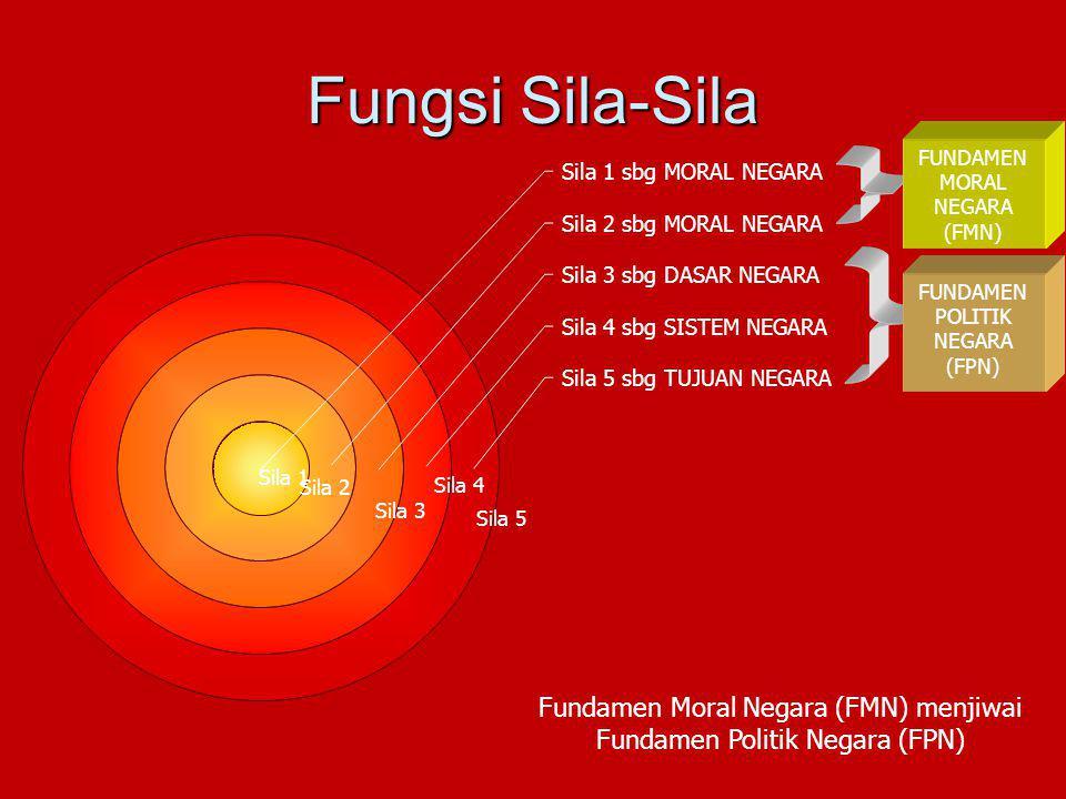 Fungsi Sila-Sila FUNDAMEN MORAL NEGARA (FMN) FUNDAMEN POLITIK NEGARA (FPN) Sila 1. Sila 4. Sila 3.
