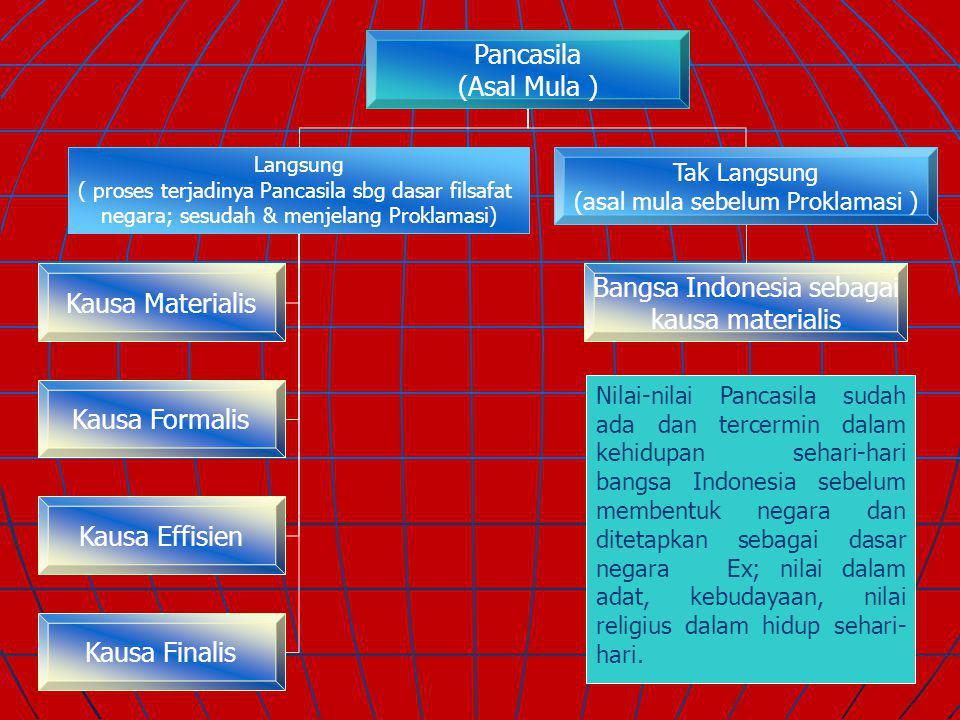 Bangsa Indonesia sebagai kausa materialis
