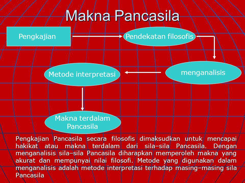 Makna Pancasila Pengkajian Pendekatan filosofis menganalisis