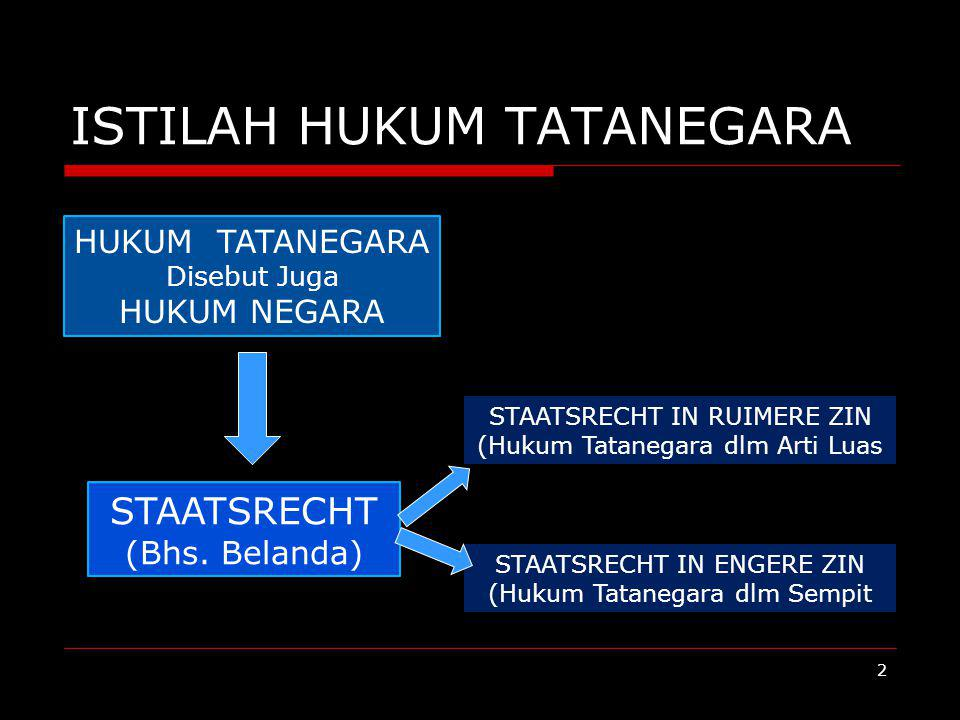 ISTILAH HUKUM TATANEGARA