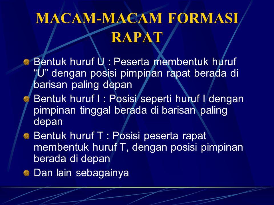MACAM-MACAM FORMASI RAPAT