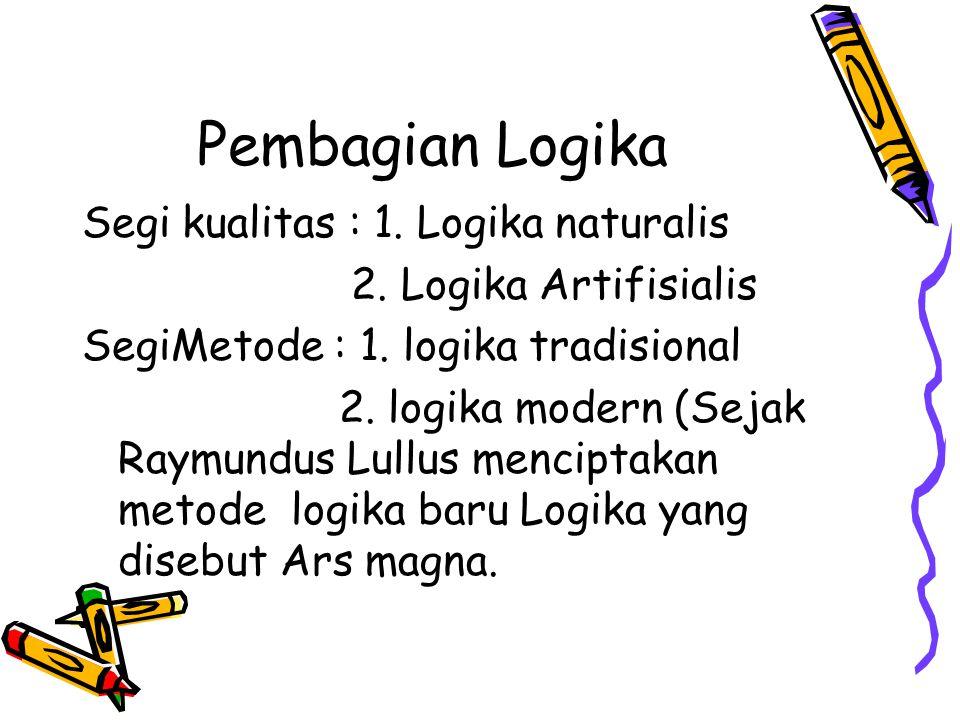 Pembagian Logika Segi kualitas : 1. Logika naturalis