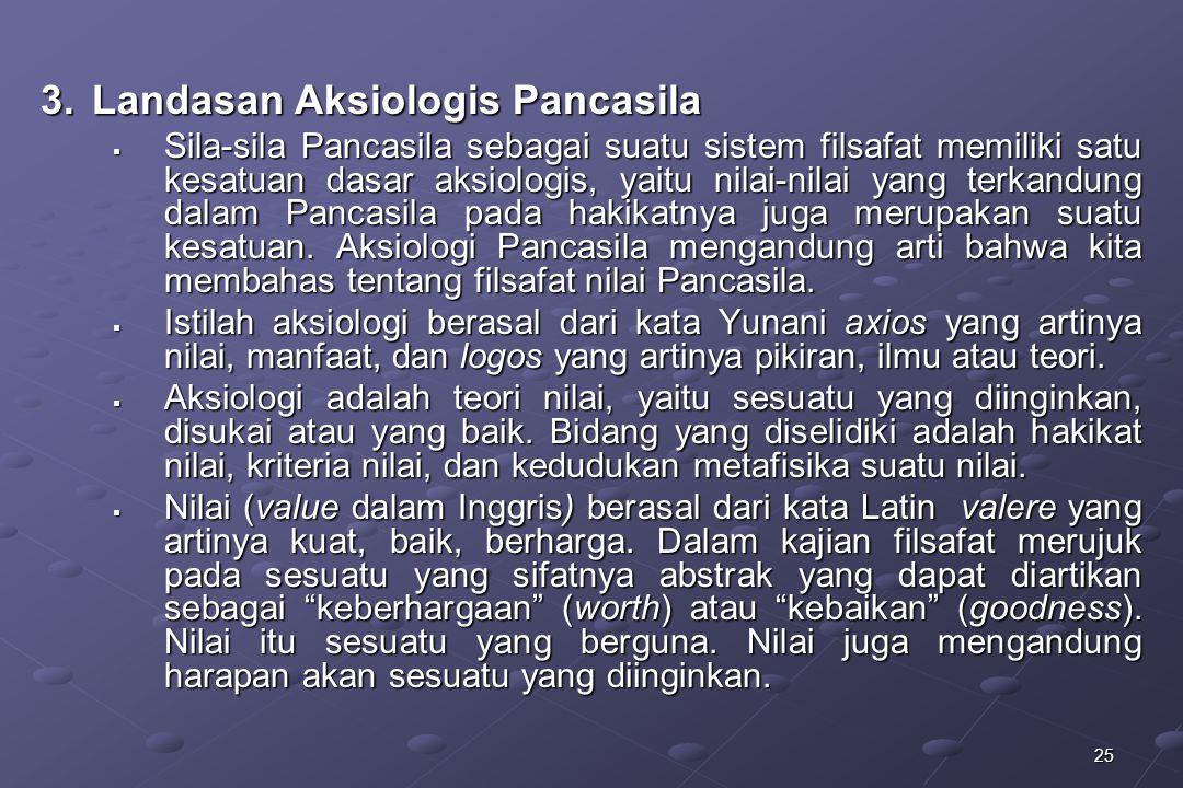 Landasan Aksiologis Pancasila