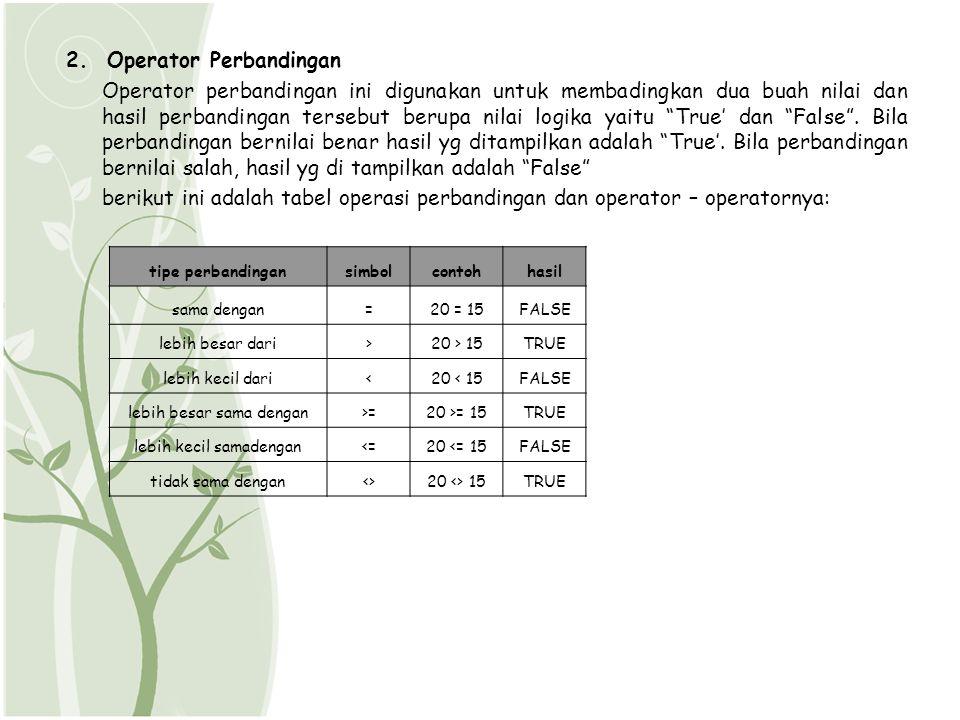 2. Operator Perbandingan
