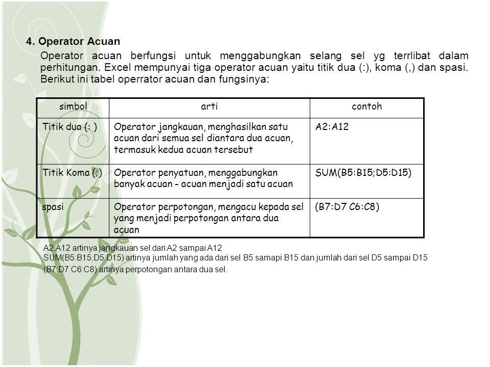 4. Operator Acuan