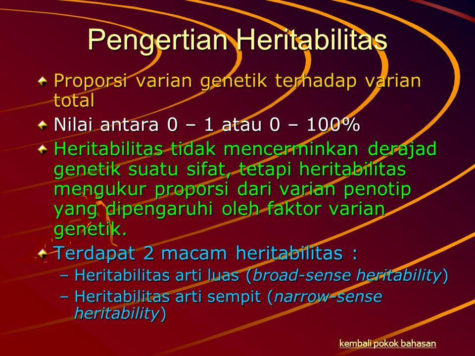 Pengertian Heritabilitas