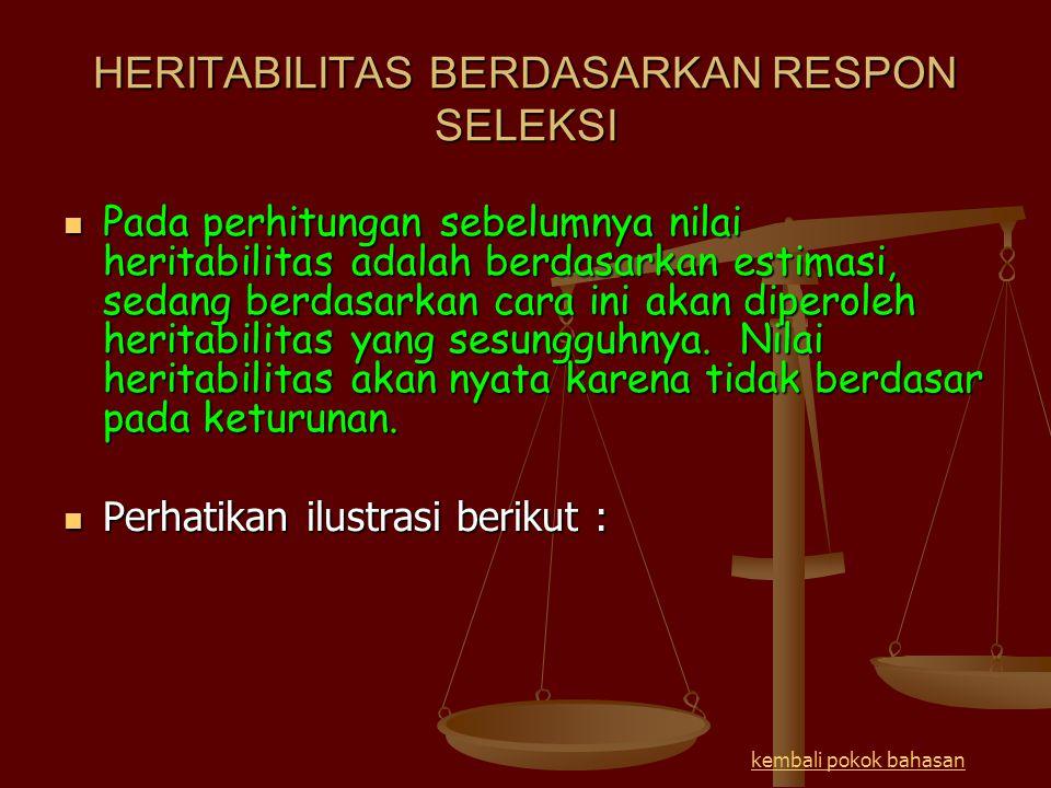 HERITABILITAS BERDASARKAN RESPON SELEKSI