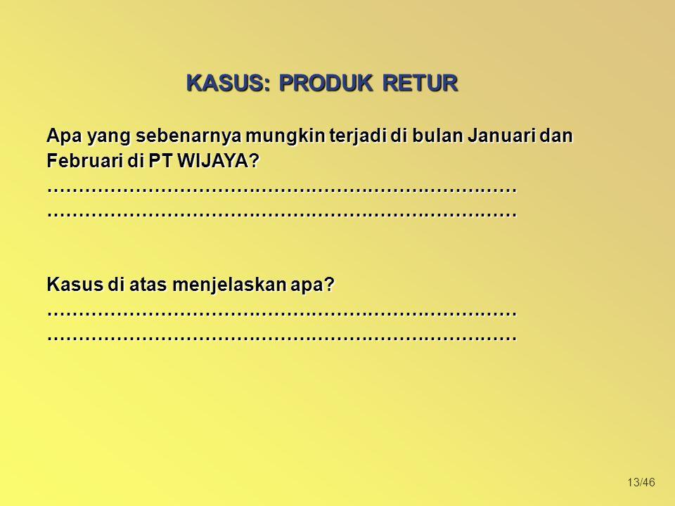 KASUS: PRODUK RETUR Apa yang sebenarnya mungkin terjadi di bulan Januari dan Februari di PT WIJAYA