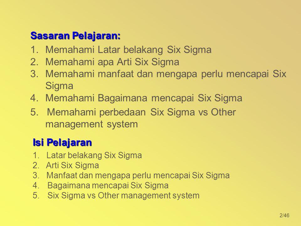 Memahami Latar belakang Six Sigma Memahami apa Arti Six Sigma
