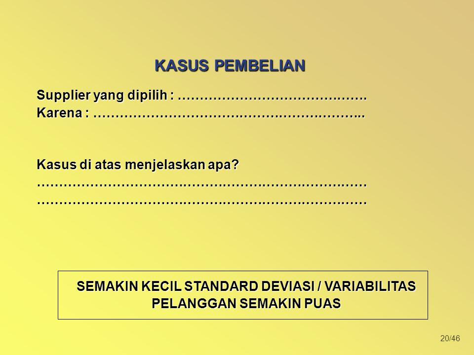 SEMAKIN KECIL STANDARD DEVIASI / VARIABILITAS PELANGGAN SEMAKIN PUAS