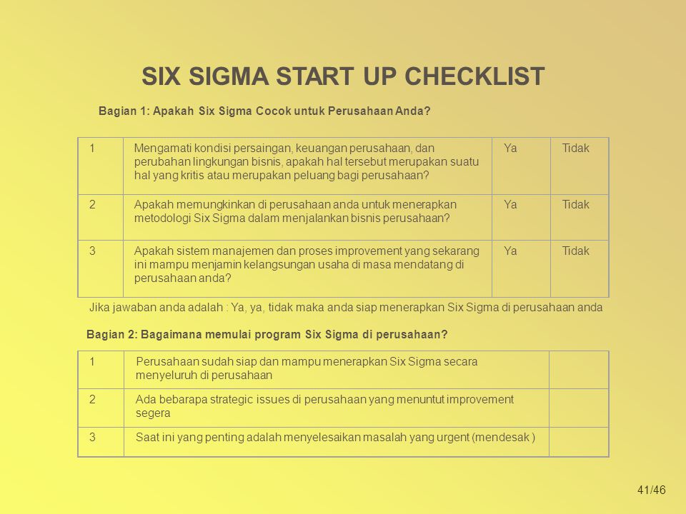 SIX SIGMA START UP CHECKLIST