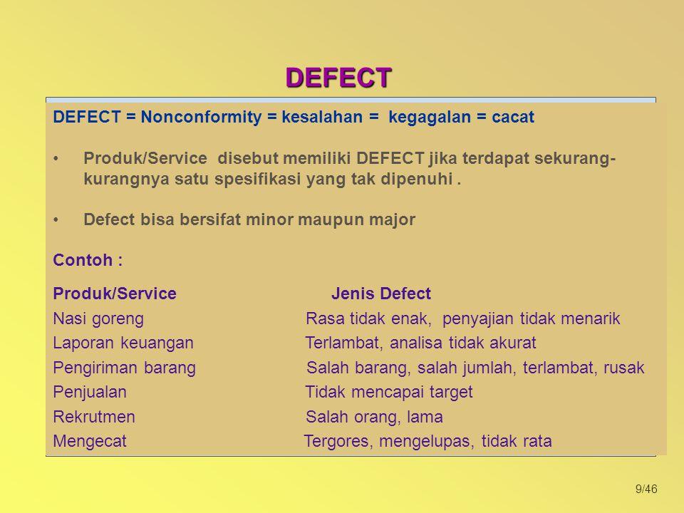 DEFECT DEFECT = Nonconformity = kesalahan = kegagalan = cacat