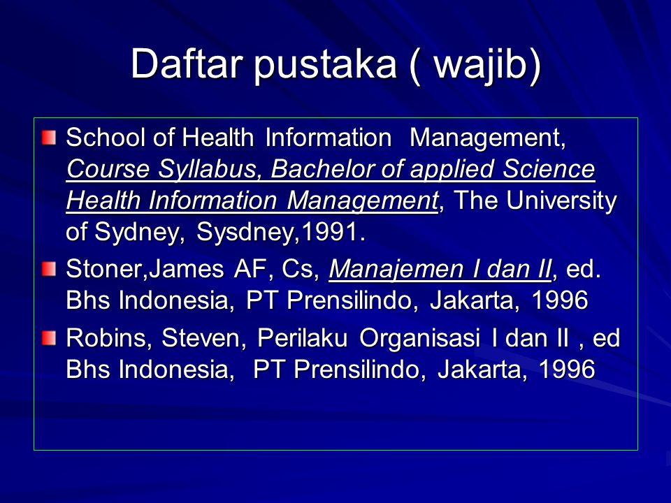 Daftar pustaka ( wajib)