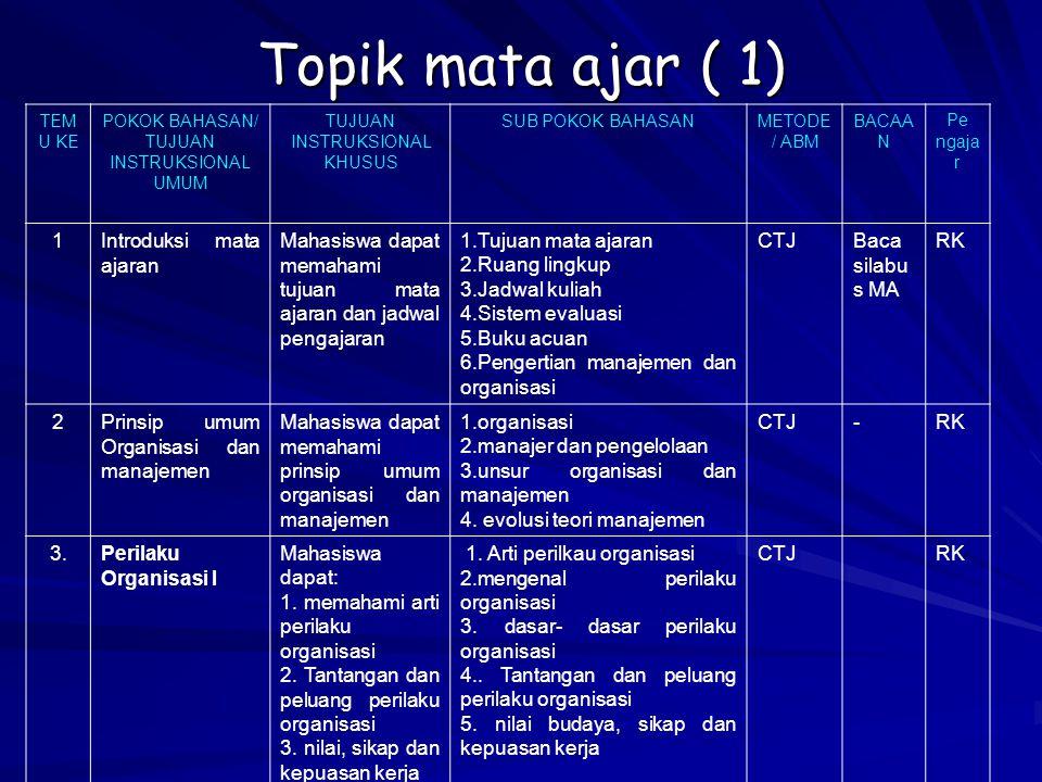 Topik mata ajar ( 1) 1 Introduksi mata ajaran