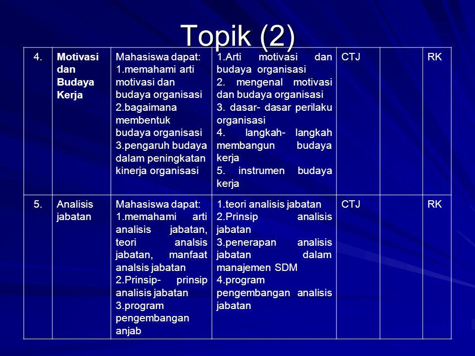 Topik (2) 4. Motivasi dan Budaya Kerja Mahasiswa dapat: