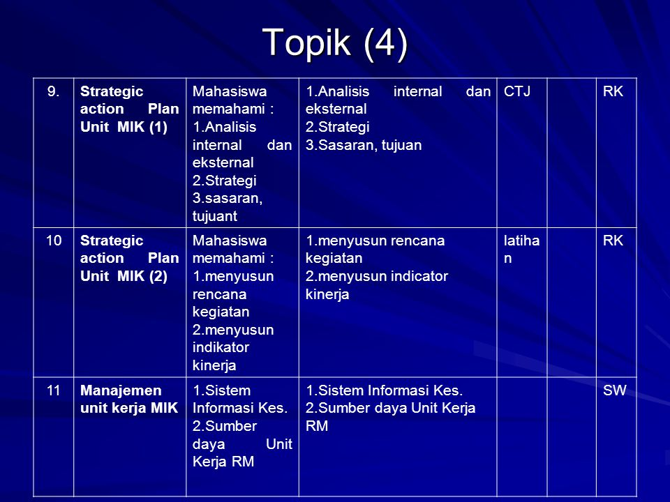 Topik (4) 9. Strategic action Plan Unit MIK (1) Mahasiswa memahami :