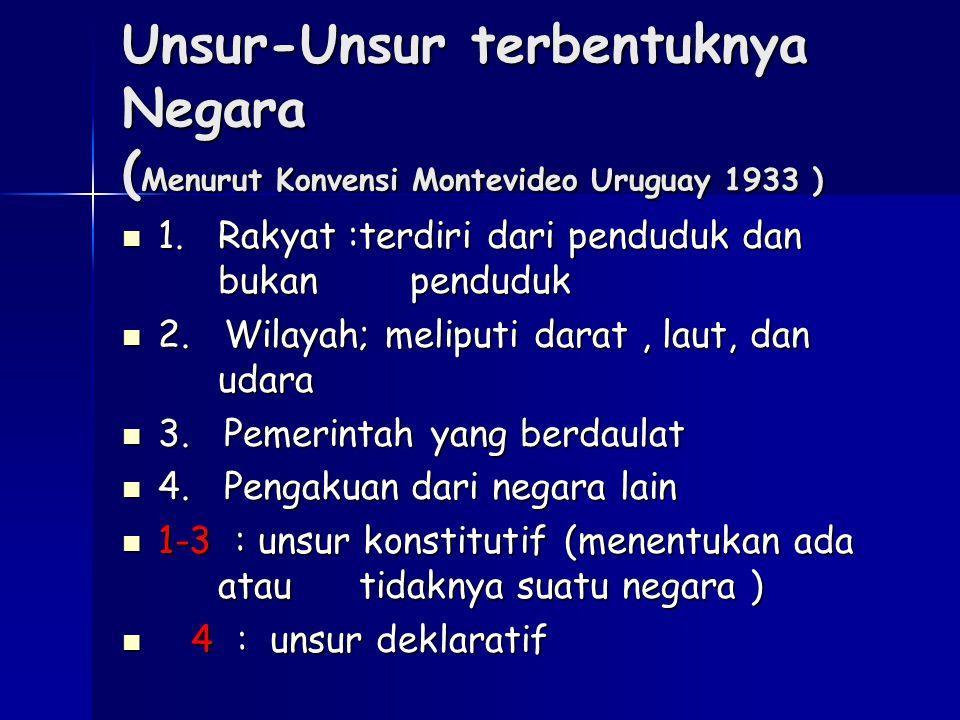 Unsur-Unsur terbentuknya Negara (Menurut Konvensi Montevideo Uruguay 1933 )