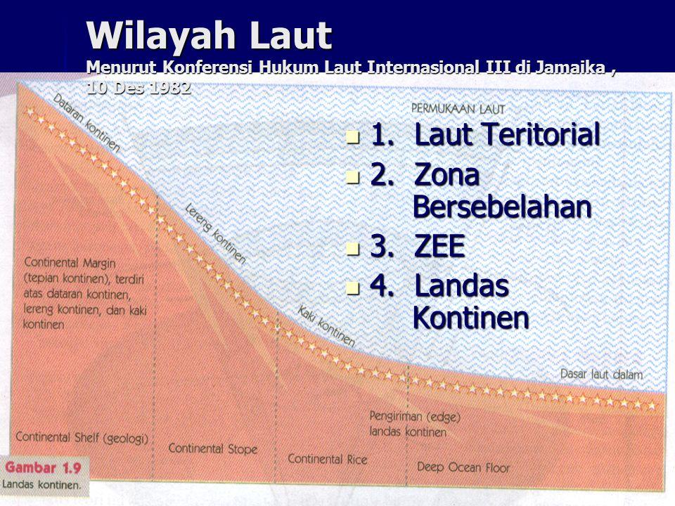 Wilayah Laut Menurut Konferensi Hukum Laut Internasional III di Jamaika , 10 Des 1982