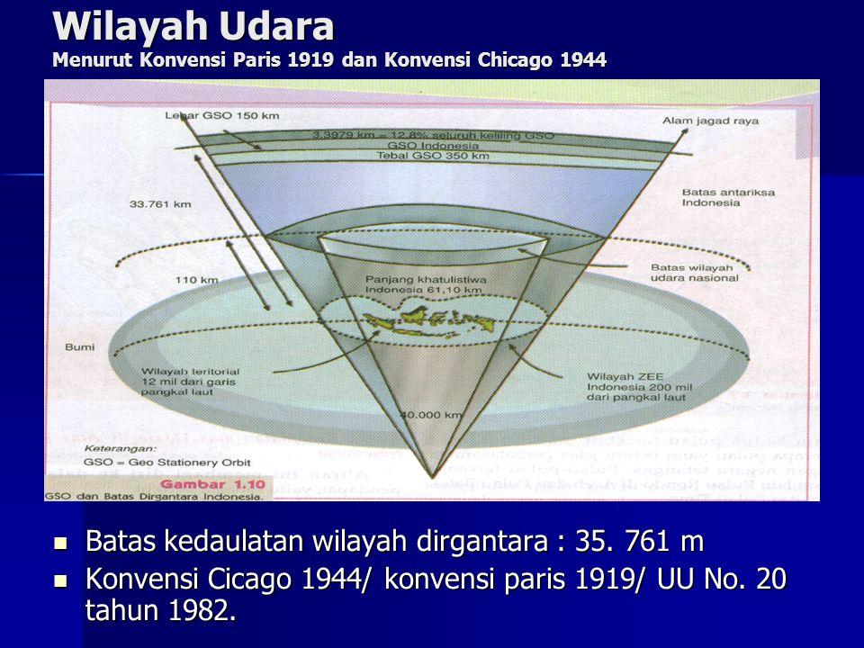 Wilayah Udara Menurut Konvensi Paris 1919 dan Konvensi Chicago 1944