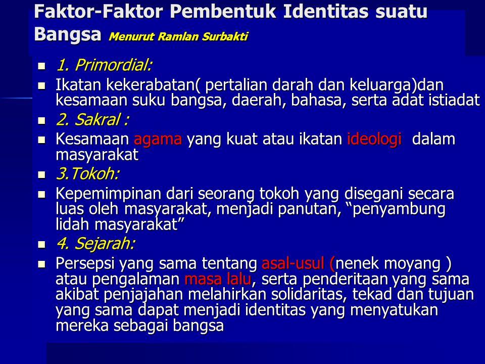 Faktor-Faktor Pembentuk Identitas suatu Bangsa Menurut Ramlan Surbakti