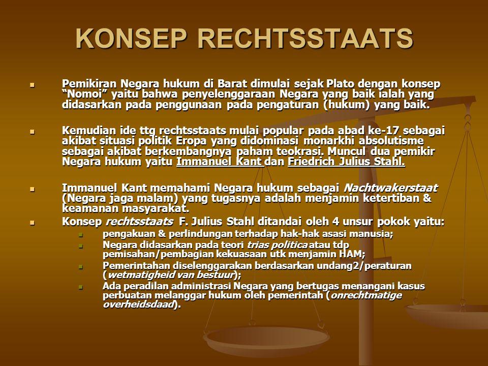KONSEP RECHTSSTAATS
