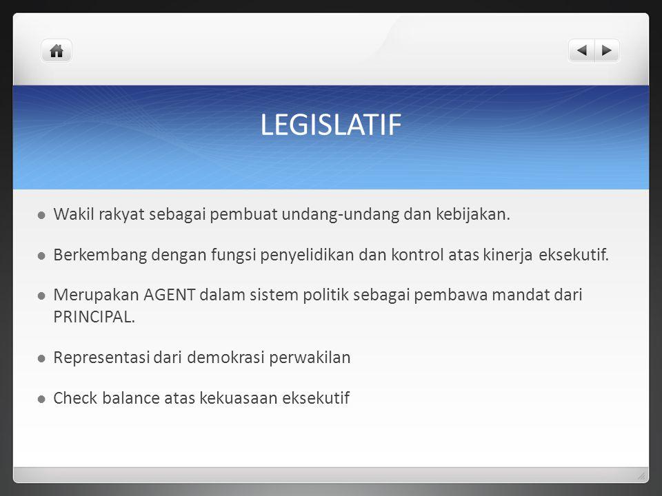 LEGISLATIF Wakil rakyat sebagai pembuat undang-undang dan kebijakan.