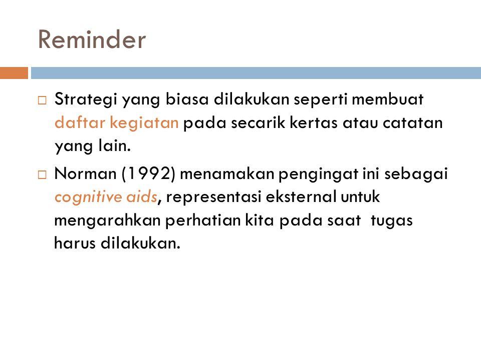 Reminder Strategi yang biasa dilakukan seperti membuat daftar kegiatan pada secarik kertas atau catatan yang lain.