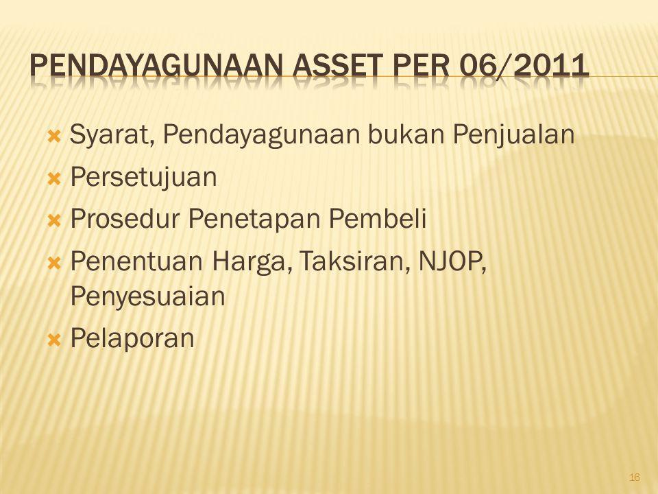 Pendayagunaan asset per 06/2011
