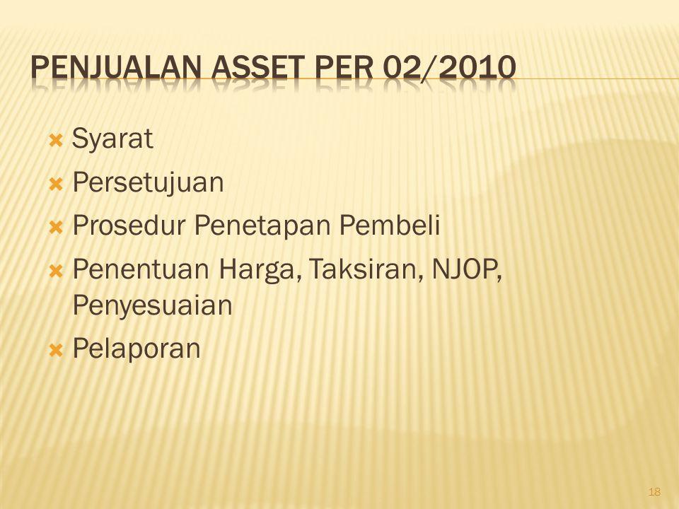 Penjualan asset per 02/2010 Syarat Persetujuan