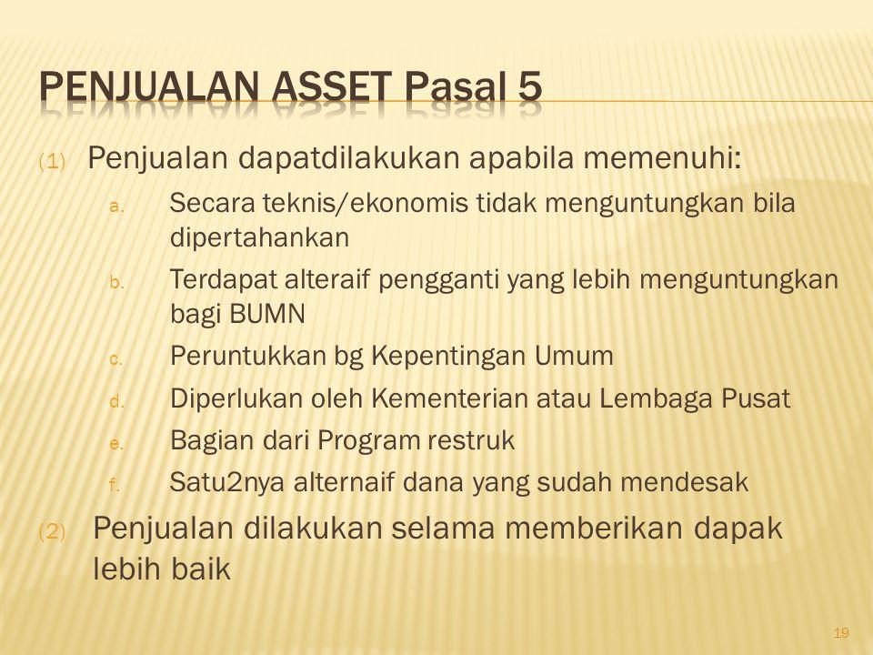Penjualan asset Pasal 5 Penjualan dapatdilakukan apabila memenuhi: