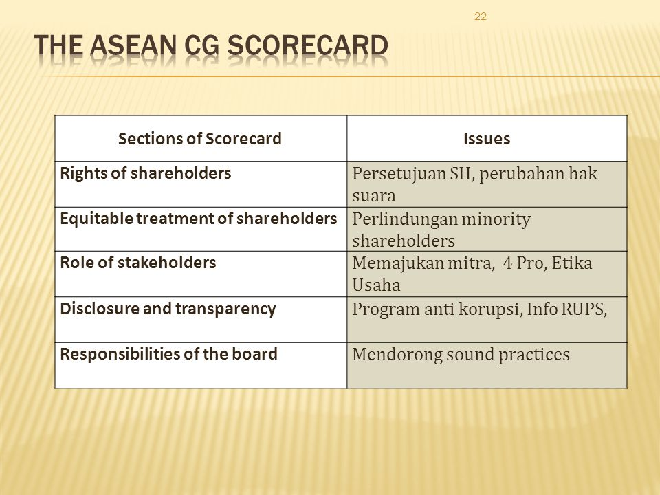 The ASEAN CG Scorecard Sections of Scorecard Issues