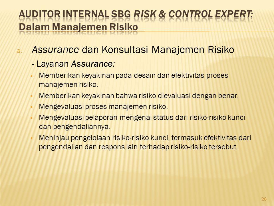 AUDITOR INTERNAL SBG RISK & CONTROL EXPERT: Dalam Manajemen Risiko